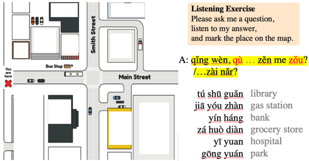 Listening Exercise: Following directions on a map